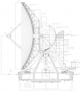 GTM/LMT diagram